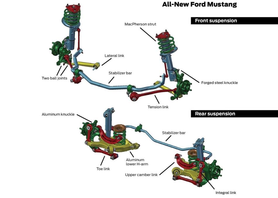 Ford-Mustang_GT_2015_1280x960_wallpaper_9d