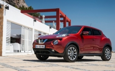Nissan-Juke_2015_1280x960_wallpaper_05