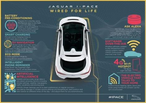 2019-Jaguar-I-Pace-04