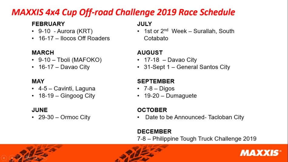 MAXXIS 4x4 Cup Off-road Challenge 2019 Race Schedule